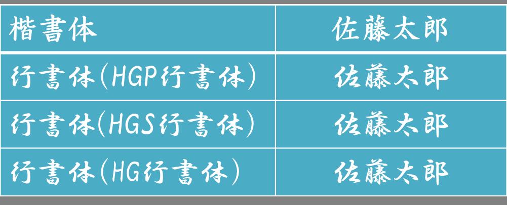 nameplate-font